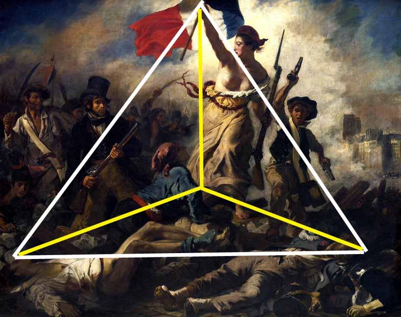 ¿Qué significa 'La libertad guiando al pueblo' de Eugène Delacroix?